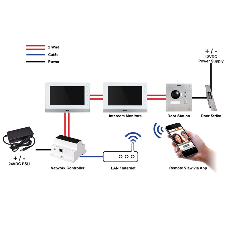 Intipmonfb2w 2 wire residential ip intercom monitor rhinoco 2 wire residential ip intercom monitor cheapraybanclubmaster Images