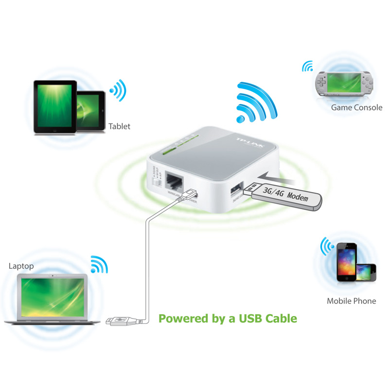 Tp tl mr3020 tp link portable 3g4g wireless n router rhinoco related categories greentooth Images